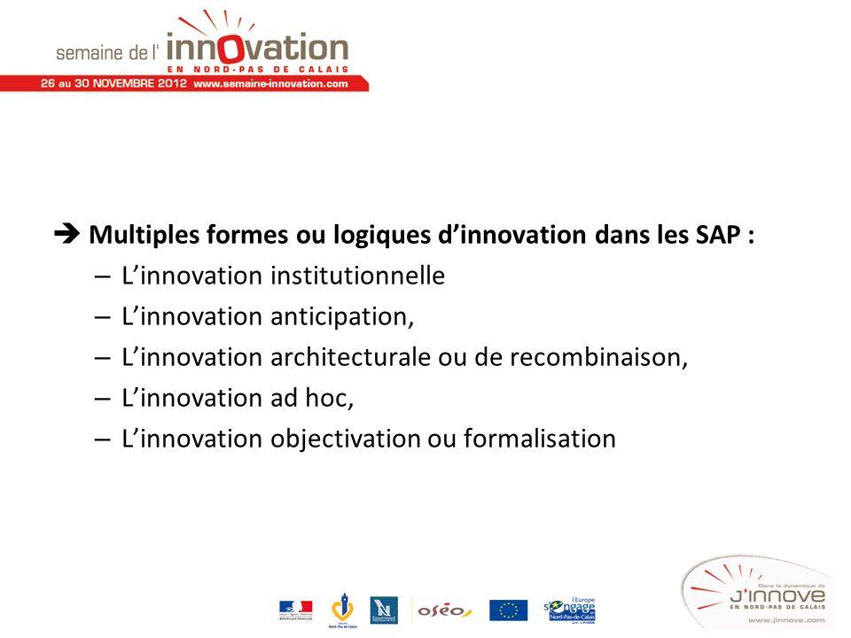  Multiples formes ou logiques d'innovation dans les SAP :