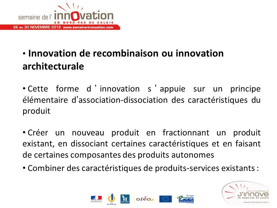 Innovation de recombinaison ou innovation architecturale