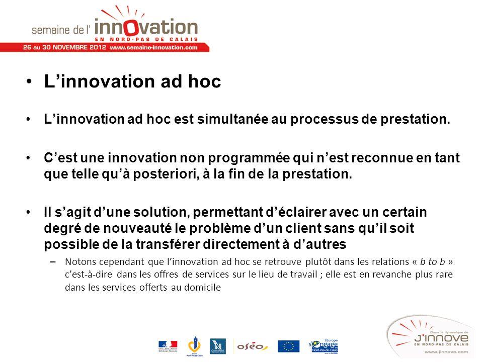 L'innovation ad hoc L'innovation ad hoc est simultanée au processus de prestation.