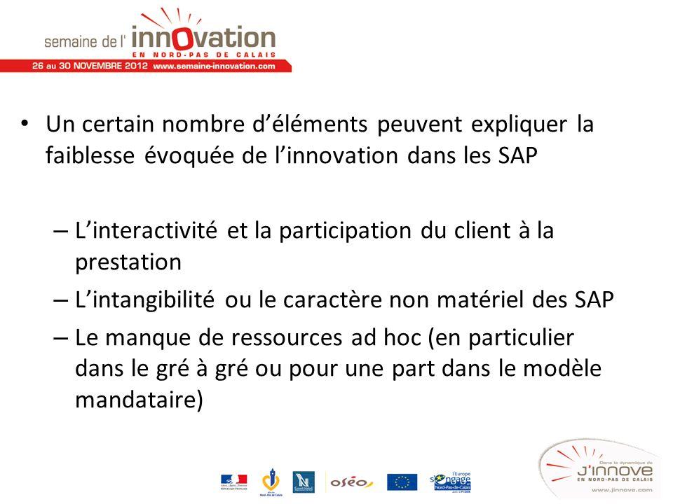 Un certain nombre d'éléments peuvent expliquer la faiblesse évoquée de l'innovation dans les SAP