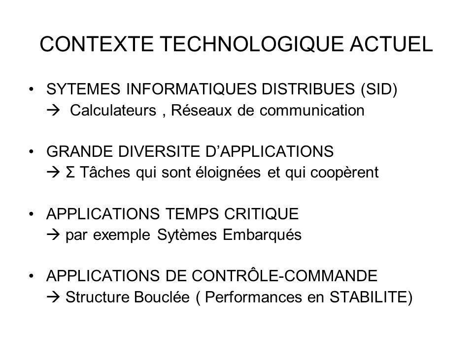 CONTEXTE TECHNOLOGIQUE ACTUEL
