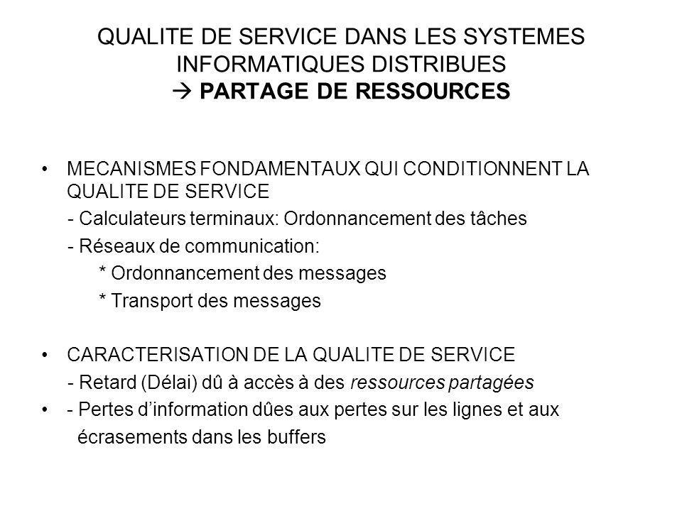 QUALITE DE SERVICE DANS LES SYSTEMES INFORMATIQUES DISTRIBUES  PARTAGE DE RESSOURCES