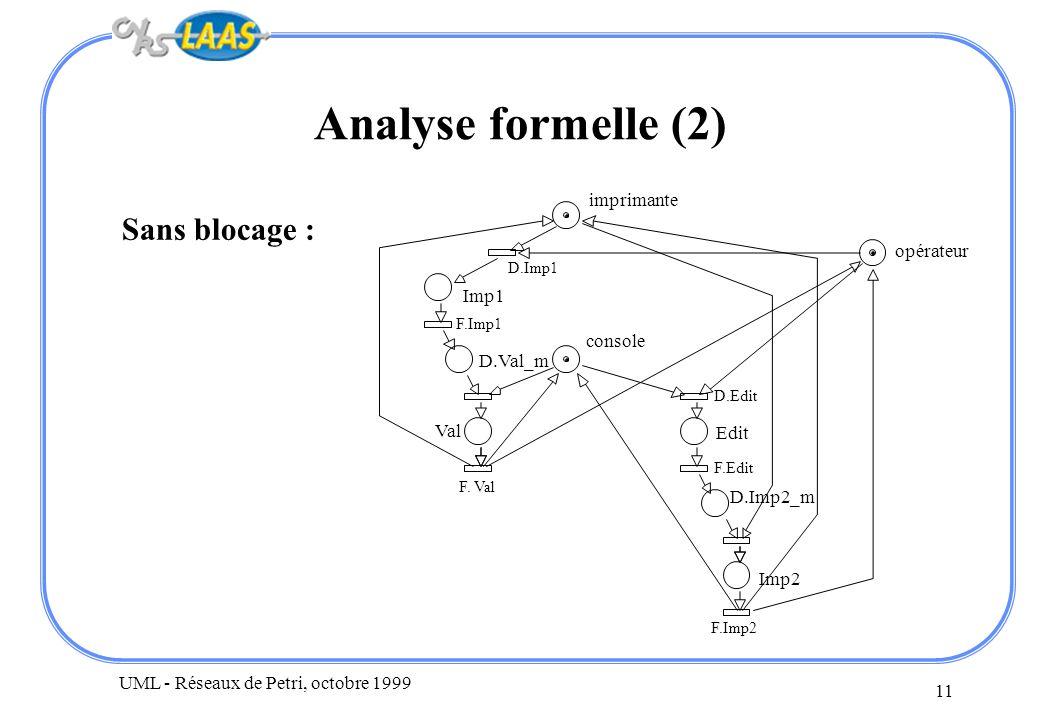 Analyse formelle (2) Sans blocage : imprimante opérateur Imp1 console