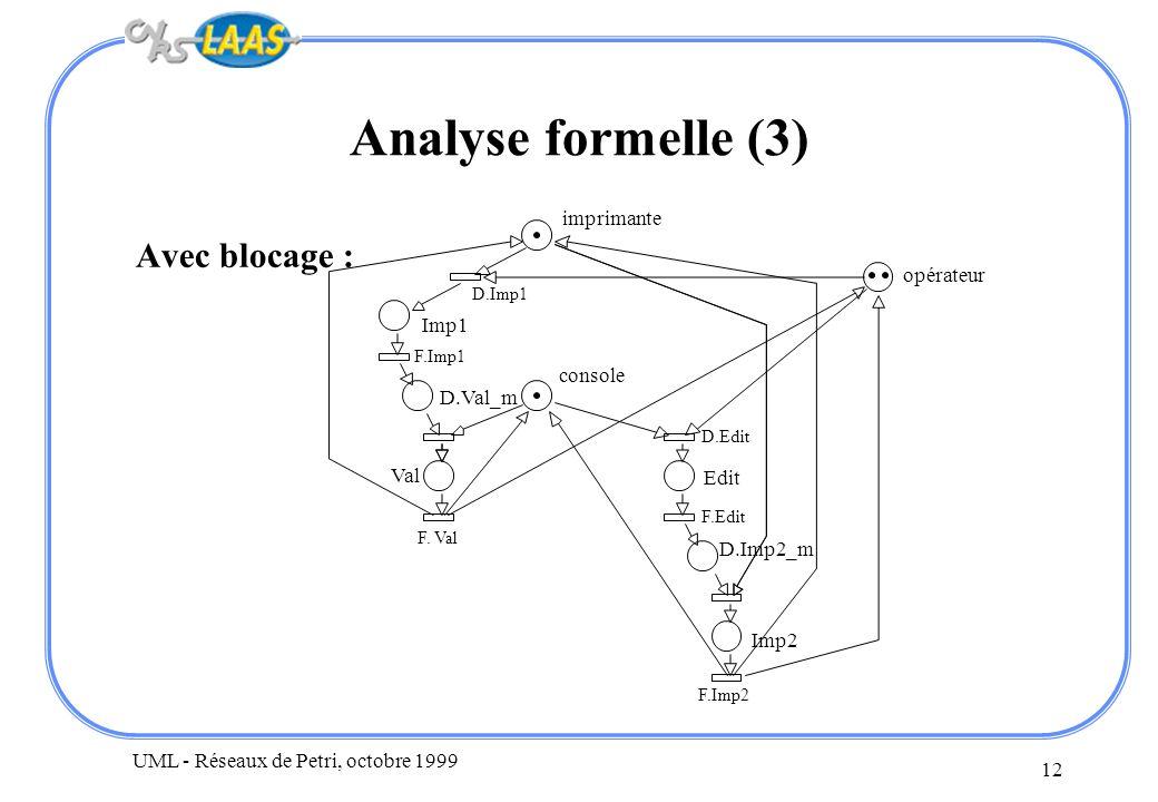 Analyse formelle (3) Avec blocage : imprimante opérateur Imp1 console