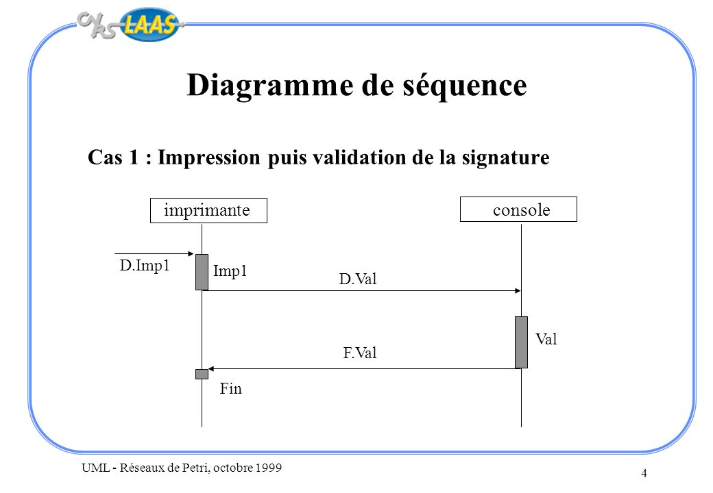 Diagramme de séquence Cas 1 : Impression puis validation de la signature. imprimante. console. D.Imp1.