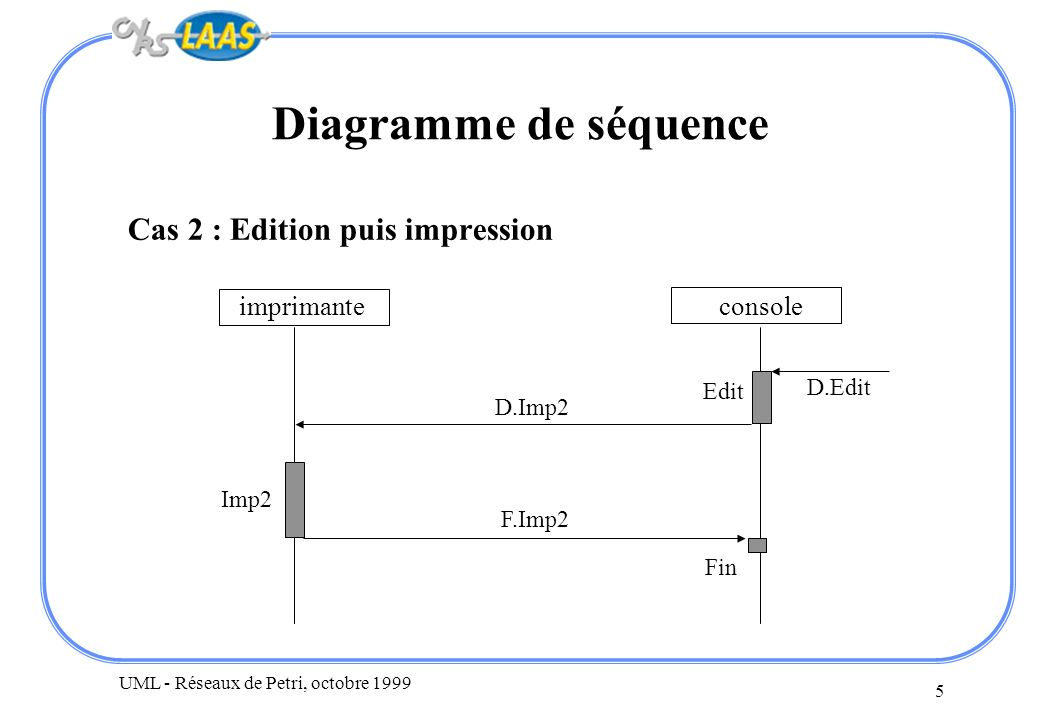 Diagramme de séquence Cas 2 : Edition puis impression imprimante