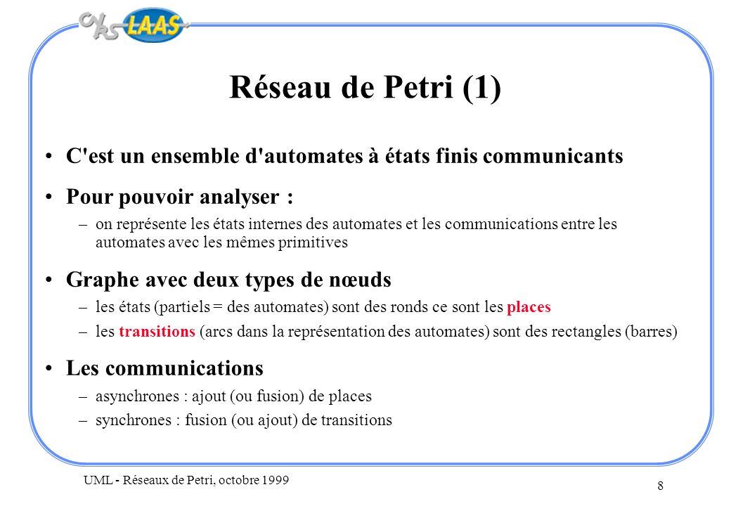 Réseau de Petri (1) C est un ensemble d automates à états finis communicants. Pour pouvoir analyser :