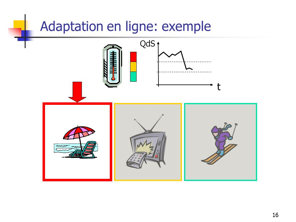 Adaptation en ligne: exemple