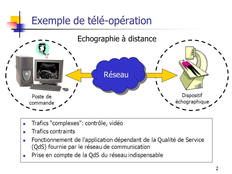 Exemple de télé-opération