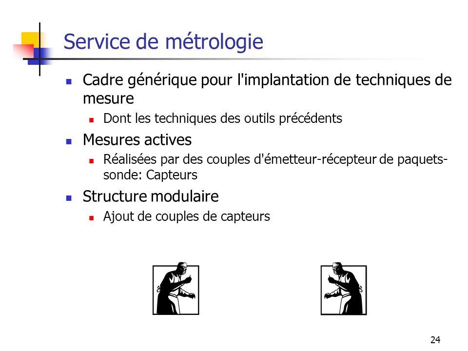 Service de métrologie Cadre générique pour l implantation de techniques de mesure. Dont les techniques des outils précédents.