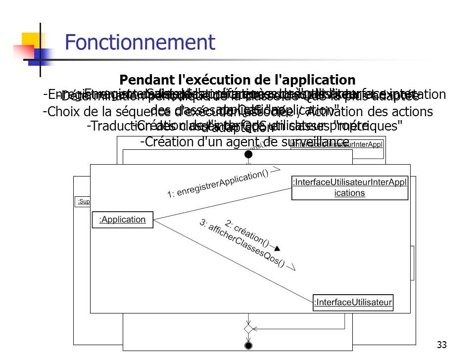Pendant l exécution de l application