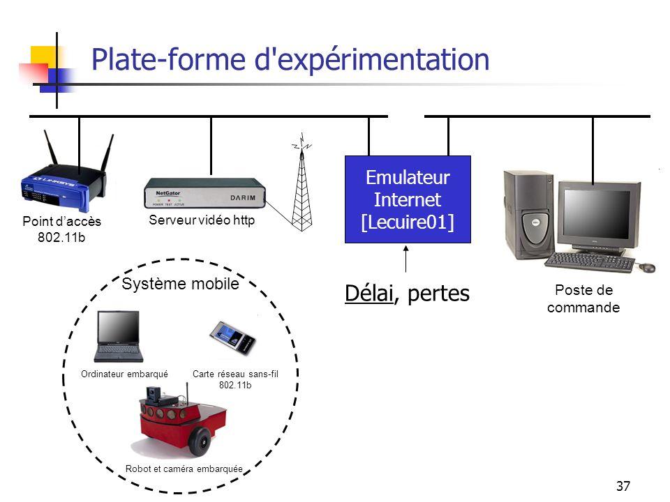 Plate-forme d expérimentation