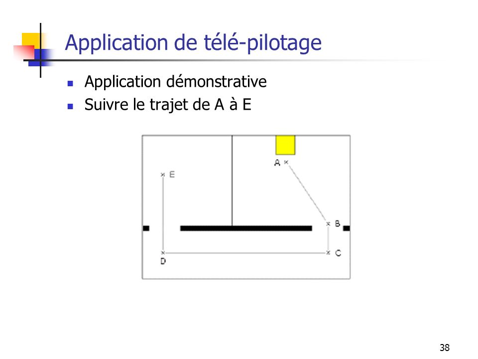 Application de télé-pilotage
