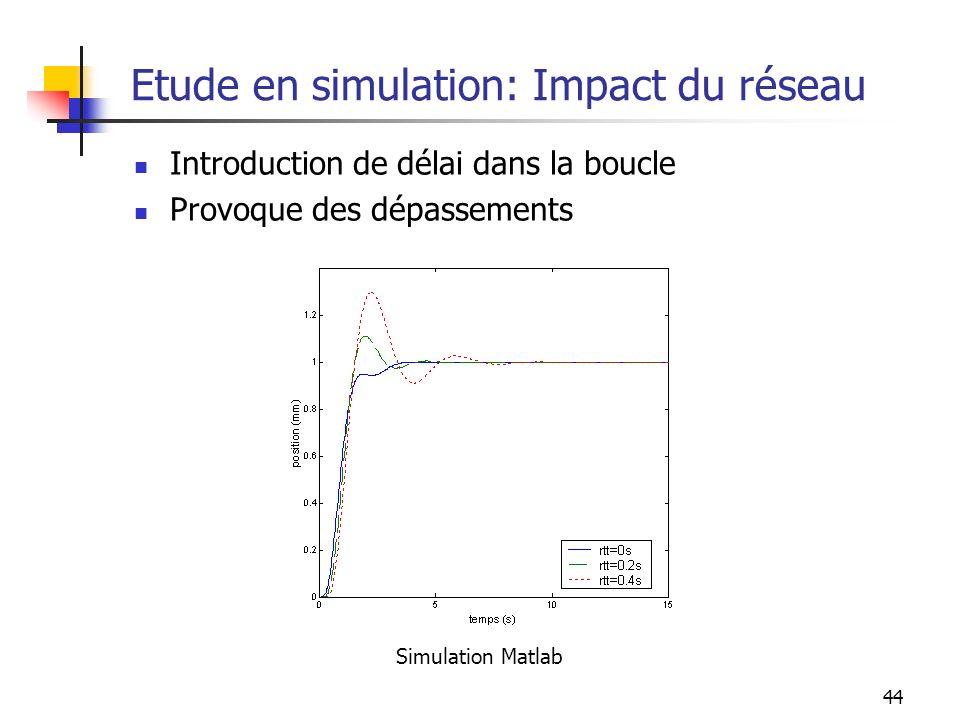 Etude en simulation: Impact du réseau