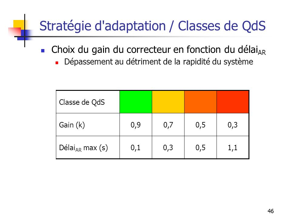 Stratégie d adaptation / Classes de QdS