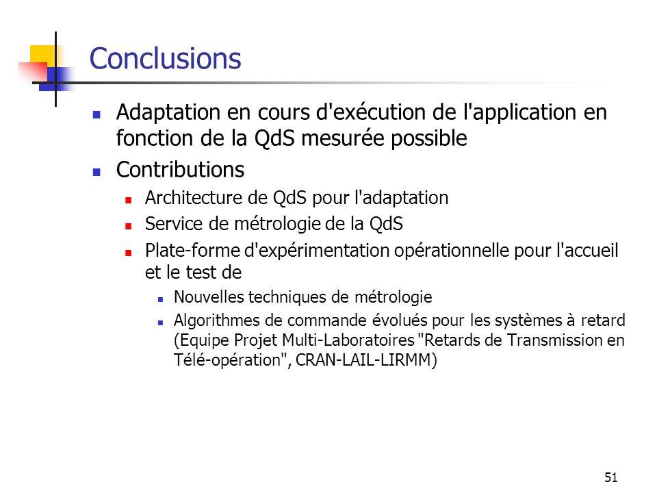 Conclusions Adaptation en cours d exécution de l application en fonction de la QdS mesurée possible.