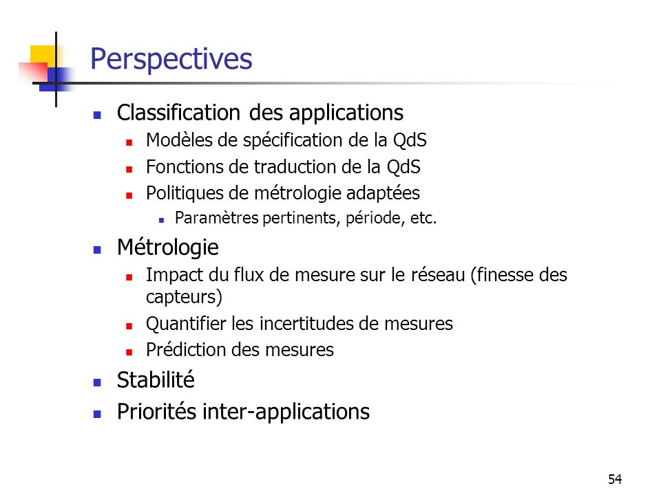 Perspectives Classification des applications Métrologie Stabilité