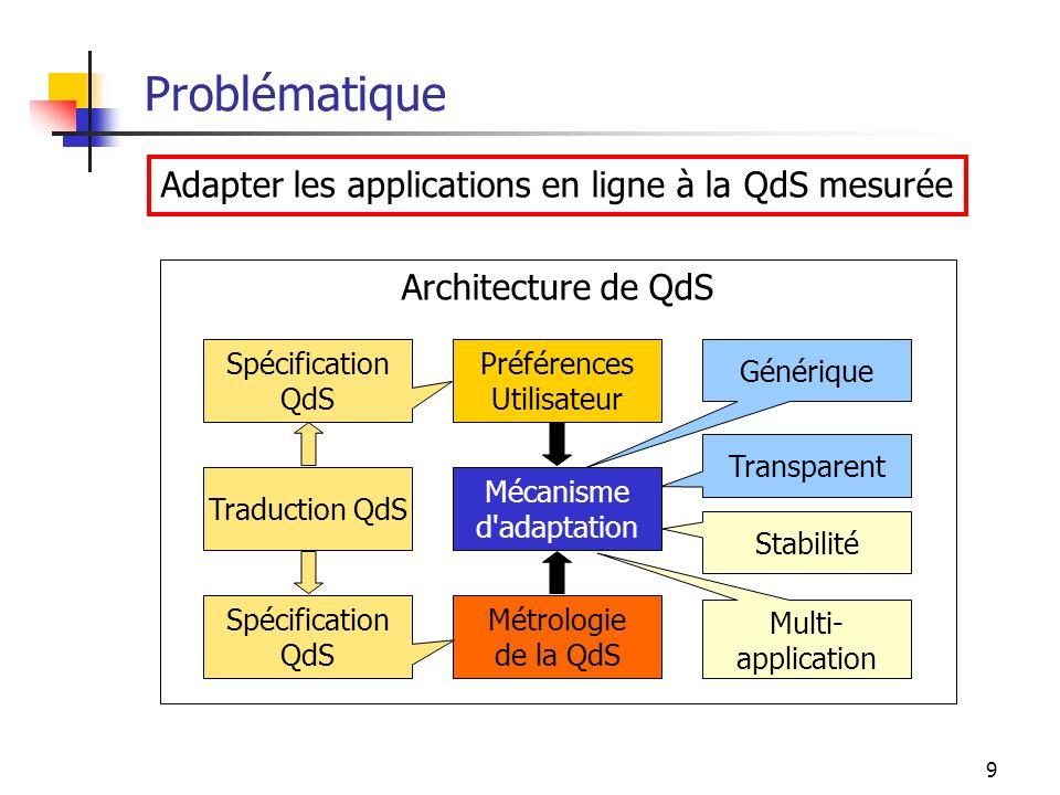 Adapter les applications en ligne à la QdS mesurée