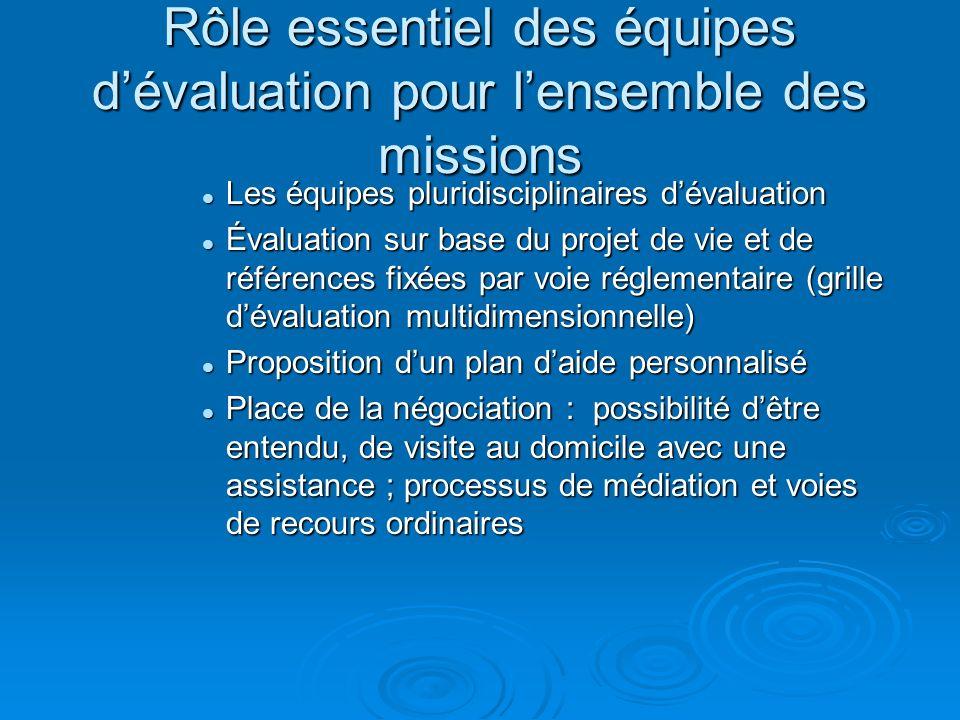 Rôle essentiel des équipes d'évaluation pour l'ensemble des missions