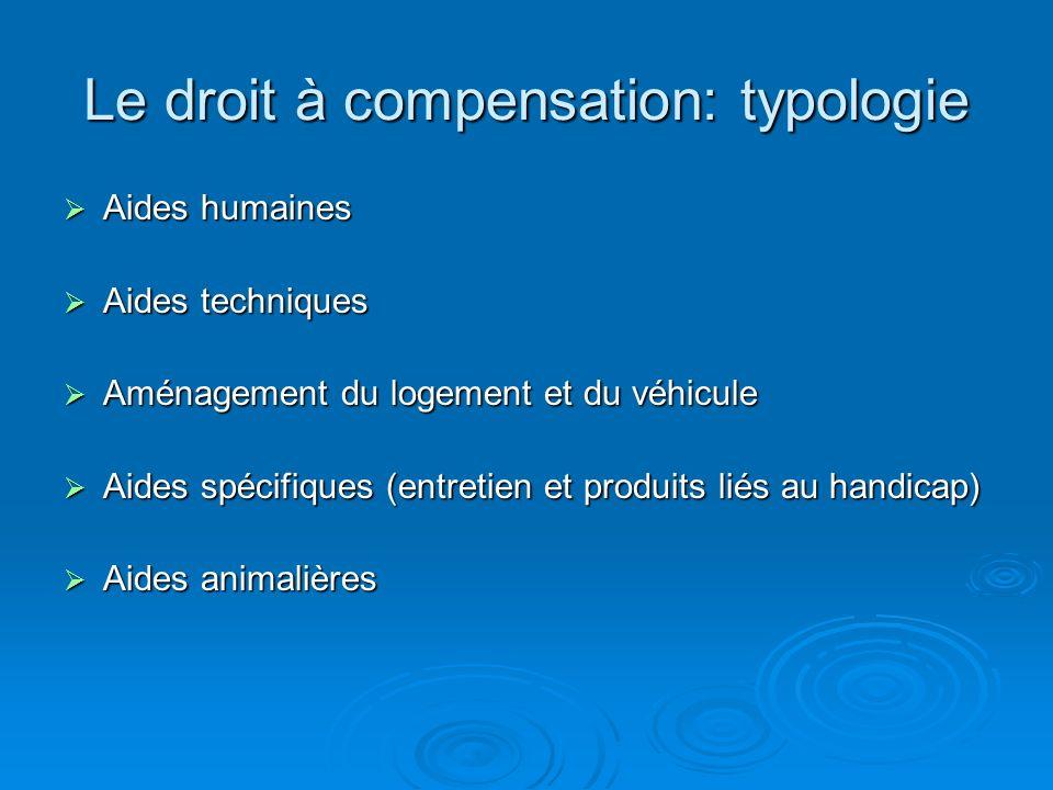 Le droit à compensation: typologie