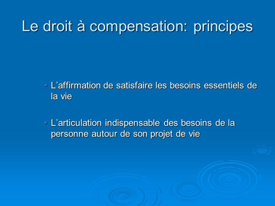 Le droit à compensation: principes