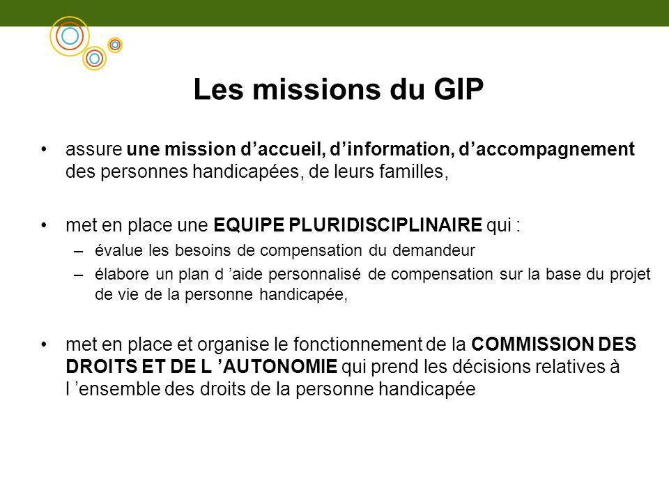 Les missions du GIP assure une mission d'accueil, d'information, d'accompagnement des personnes handicapées, de leurs familles,