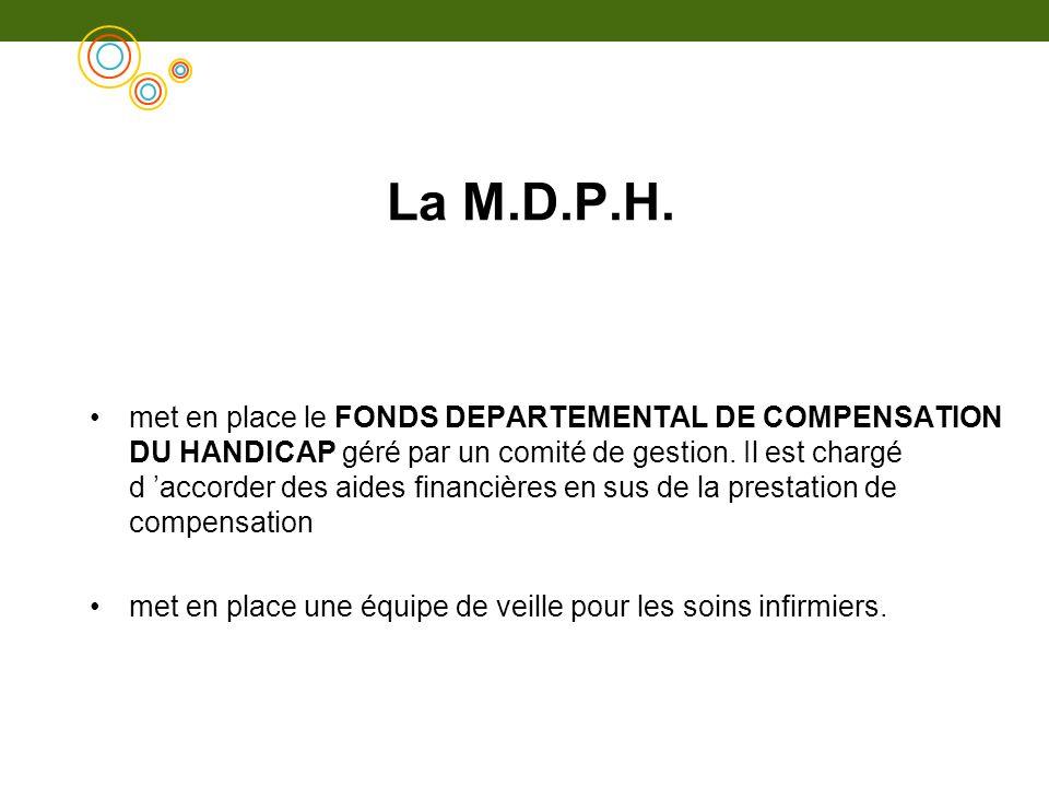 La M.D.P.H.