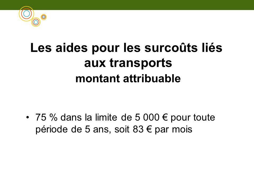 Les aides pour les surcoûts liés aux transports montant attribuable