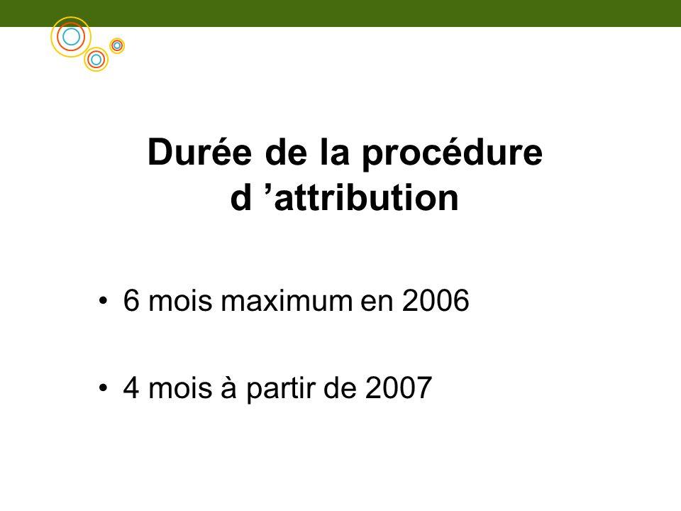 Durée de la procédure d 'attribution