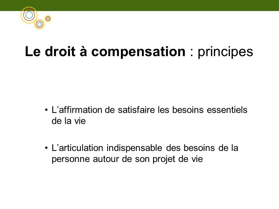 Le droit à compensation : principes