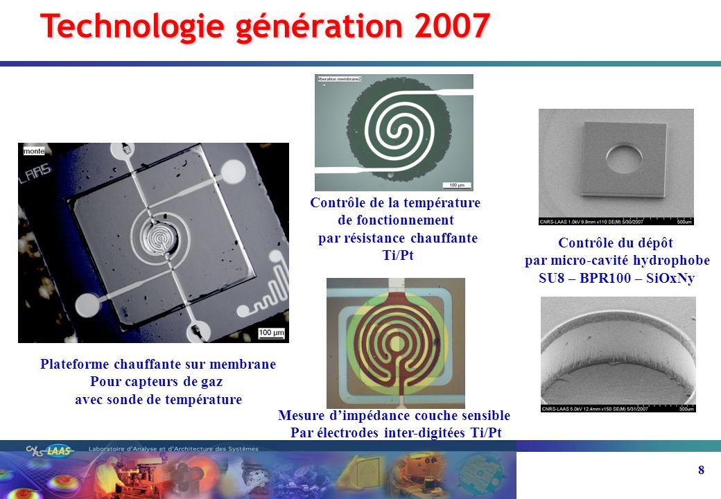 Technologie génération 2007