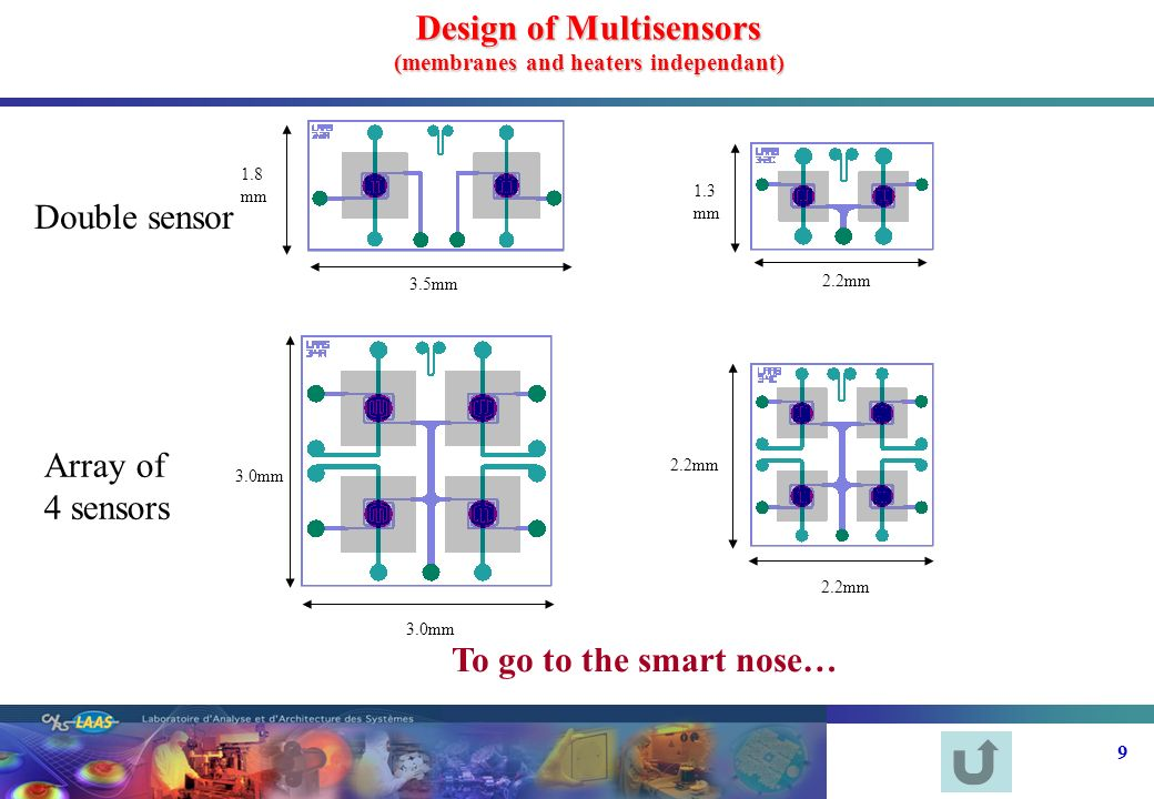 Design of Multisensors (membranes and heaters independant)