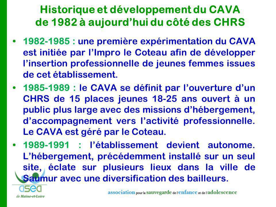 Historique et développement du CAVA de 1982 à aujourd'hui du côté des CHRS