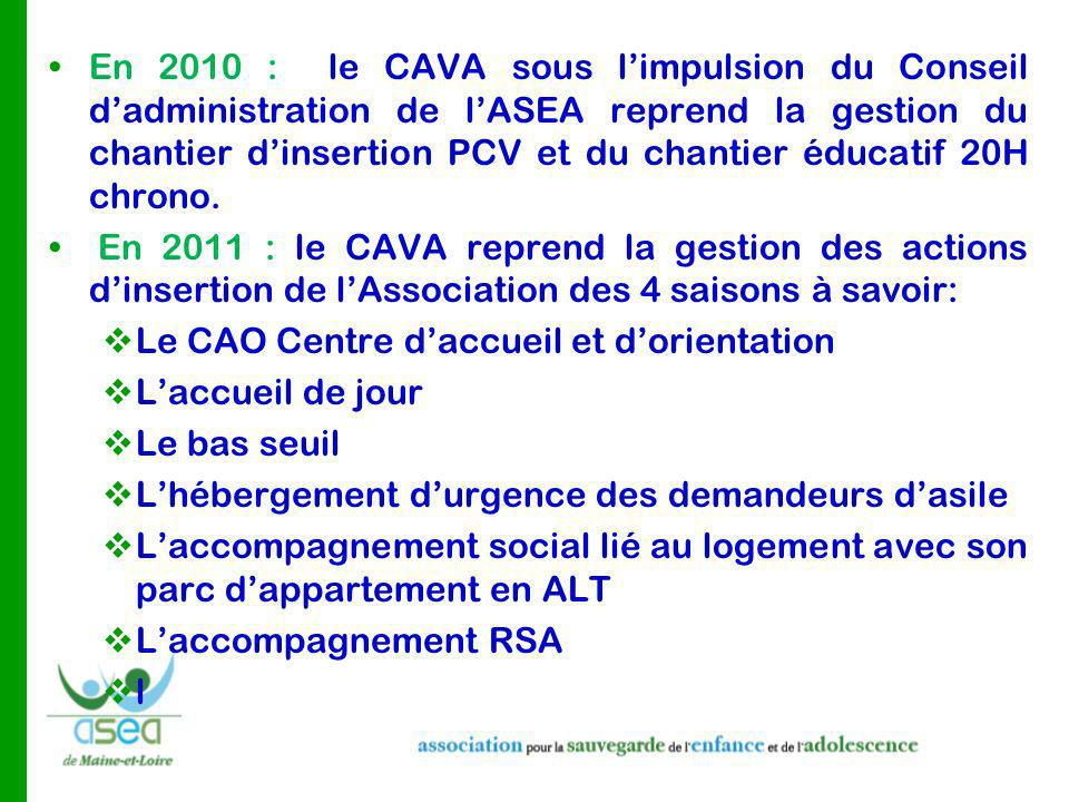 En 2010 : le CAVA sous l'impulsion du Conseil d'administration de l'ASEA reprend la gestion du chantier d'insertion PCV et du chantier éducatif 20H chrono.