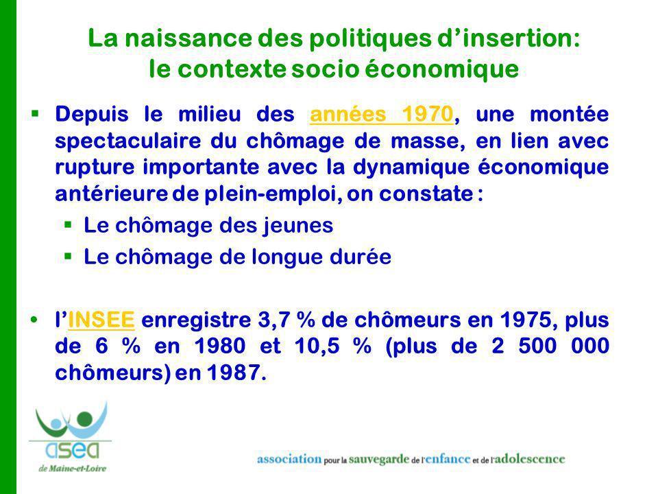 La naissance des politiques d'insertion: le contexte socio économique
