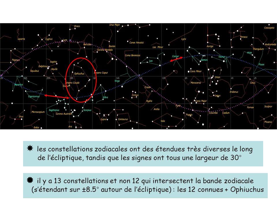  il y a 13 constellations et non 12 qui intersectent la bande zodiacale (s'étendant sur ±8.5° autour de l'écliptique) : les 12 connues + Ophiuchus