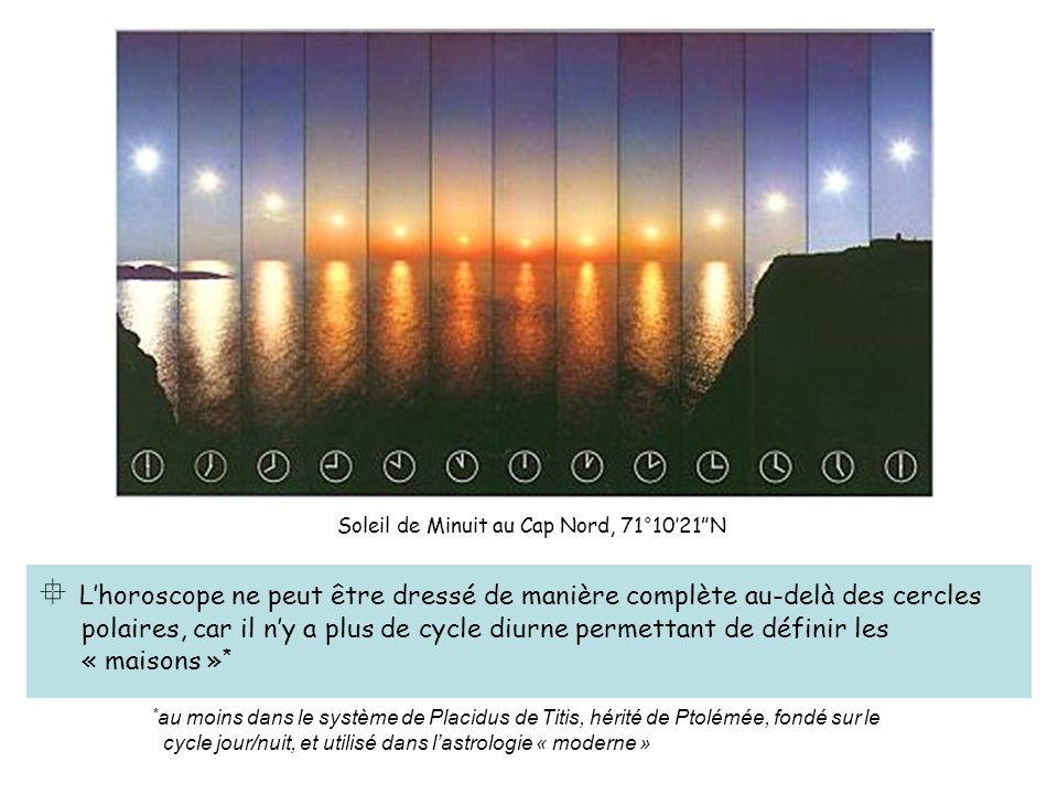 Soleil de Minuit au Cap Nord, 71°10'21 N