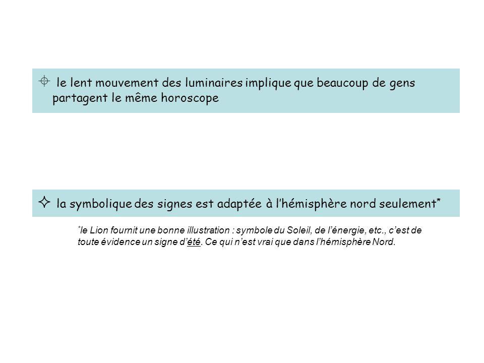  la symbolique des signes est adaptée à l'hémisphère nord seulement*