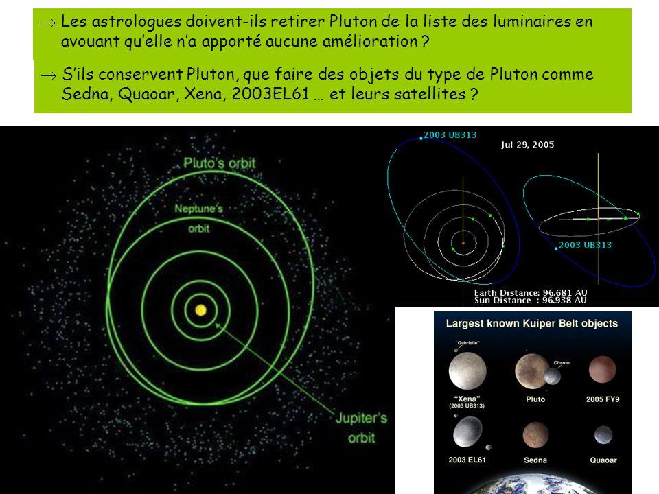  Les astrologues doivent-ils retirer Pluton de la liste des luminaires en avouant qu'elle n'a apporté aucune amélioration