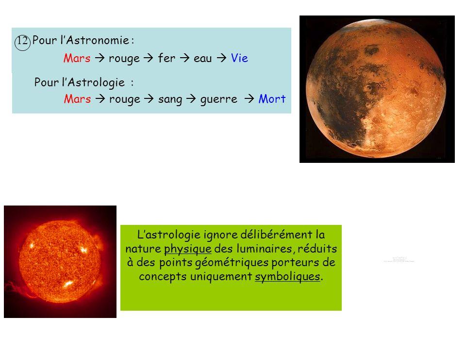 12 Pour l'Astronomie : Mars  rouge  fer  eau  Vie. Pour l'Astrologie : Mars  rouge  sang  guerre  Mort.