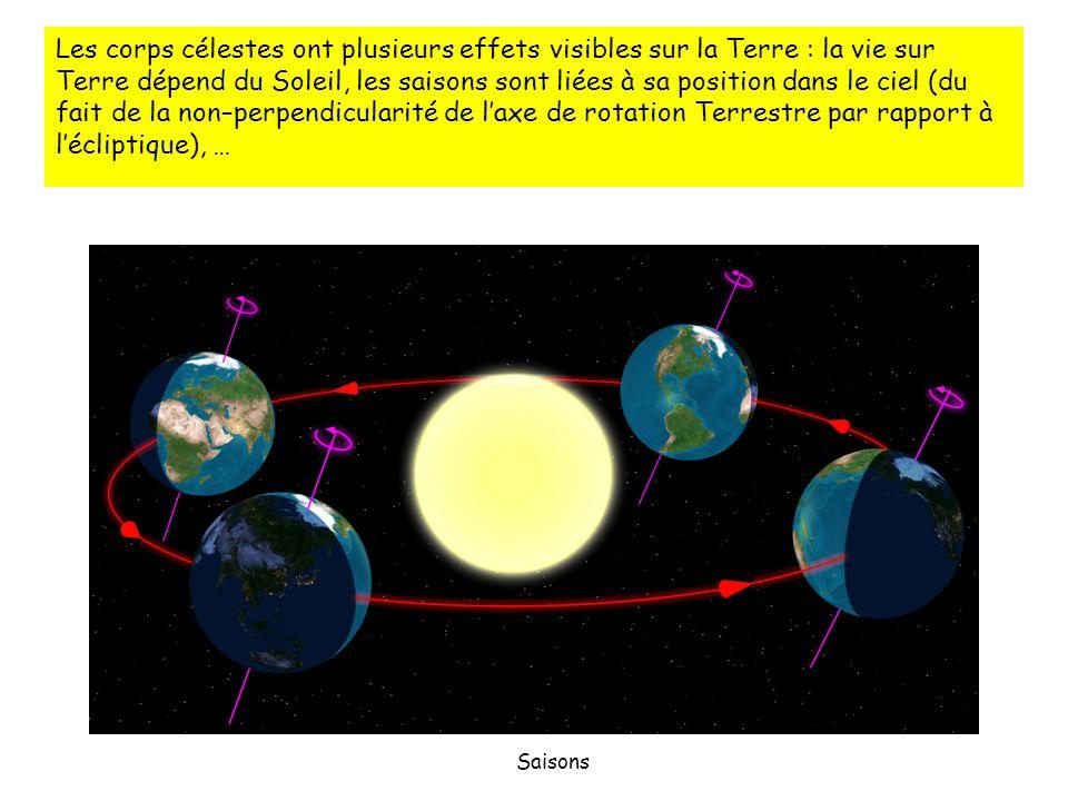 Les corps célestes ont plusieurs effets visibles sur la Terre : la vie sur Terre dépend du Soleil, les saisons sont liées à sa position dans le ciel (du fait de la non–perpendicularité de l'axe de rotation Terrestre par rapport à l'écliptique), …