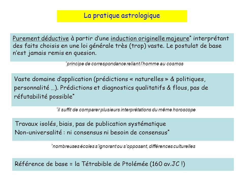 La pratique astrologique