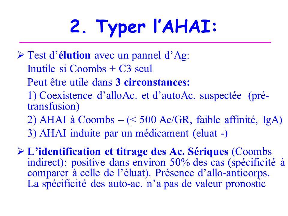 2. Typer l'AHAI: Test d'élution avec un pannel d'Ag:
