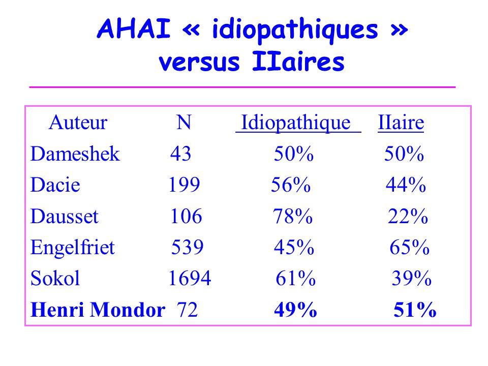 AHAI « idiopathiques » versus IIaires
