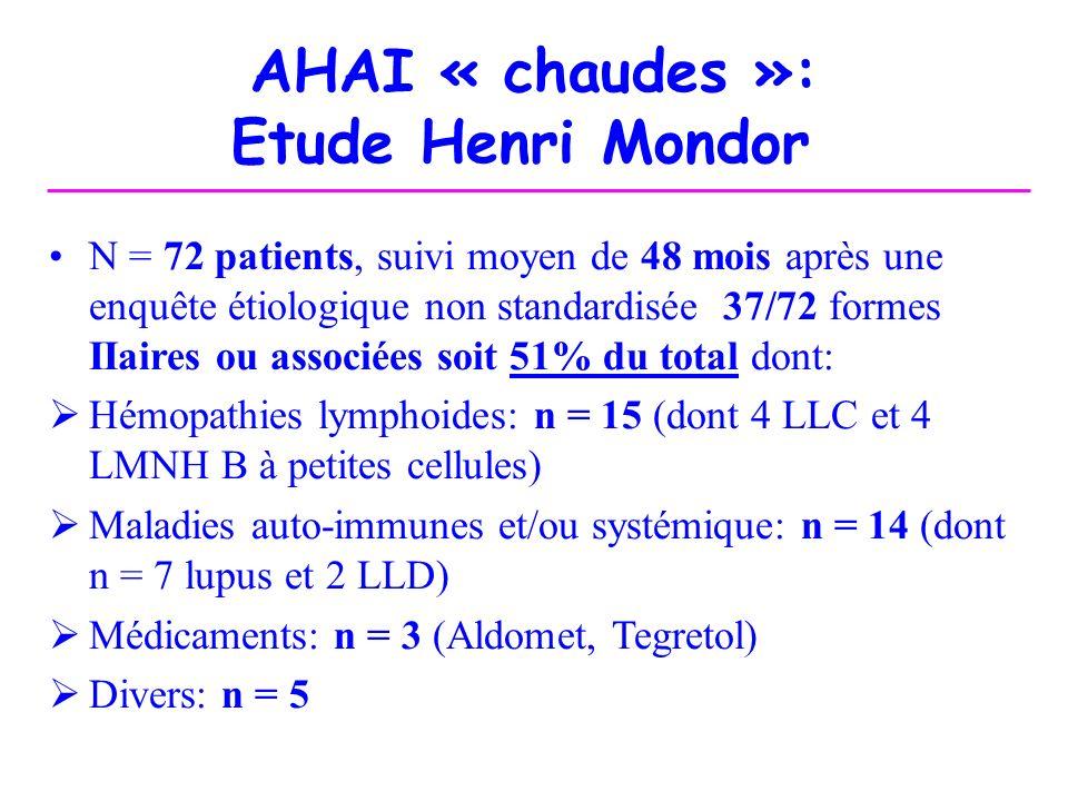 AHAI « chaudes »: Etude Henri Mondor
