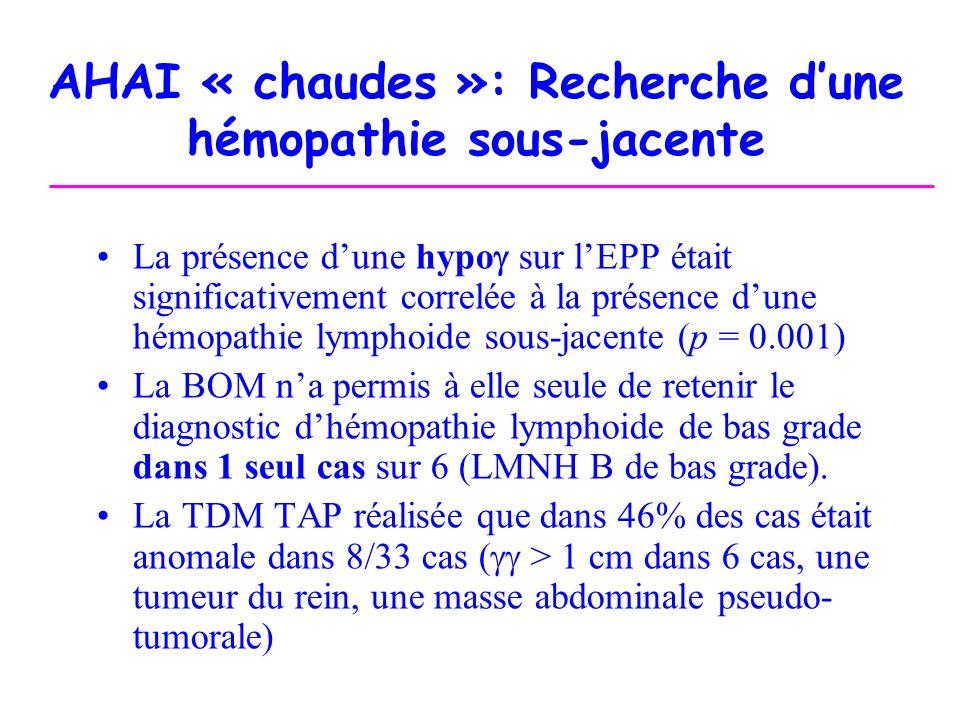 AHAI « chaudes »: Recherche d'une hémopathie sous-jacente