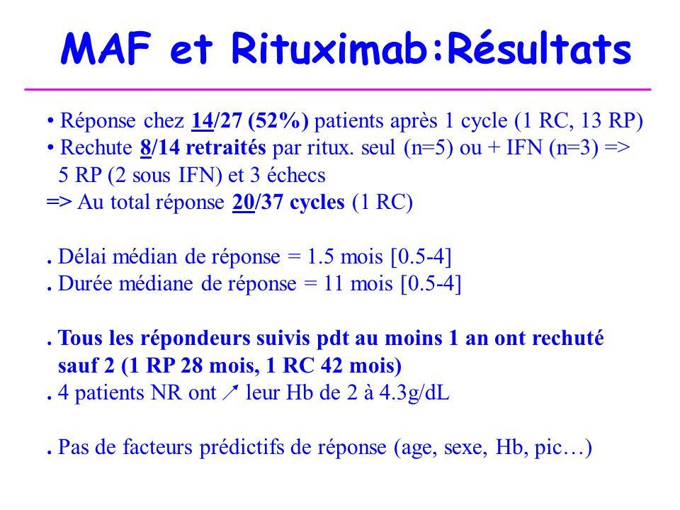 MAF et Rituximab:Résultats