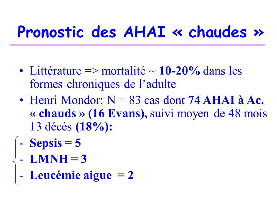 Pronostic des AHAI « chaudes »