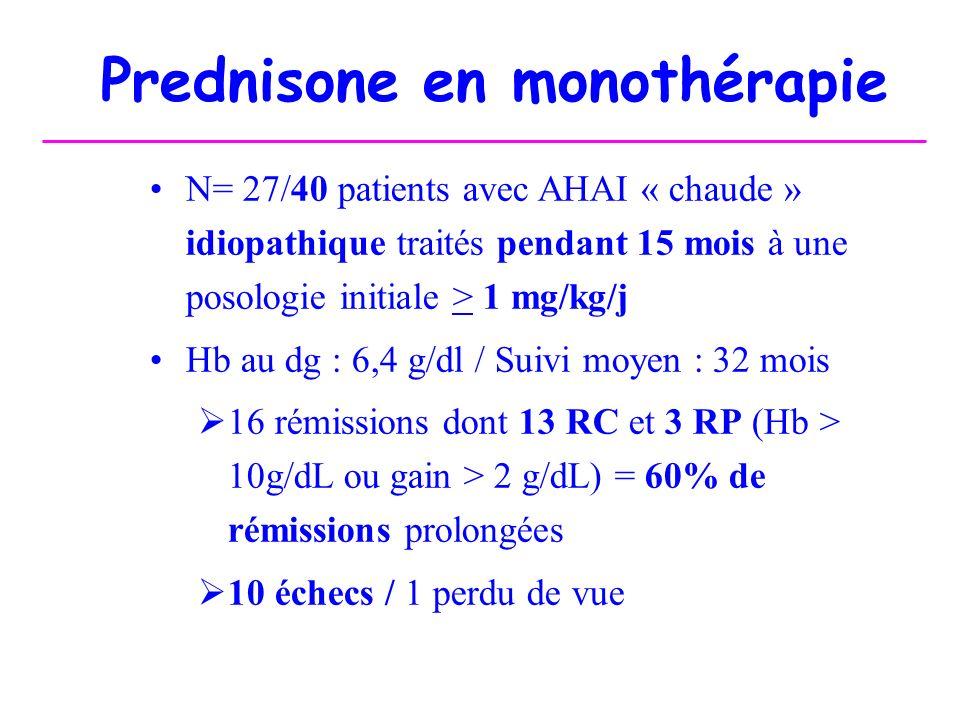 Prednisone en monothérapie