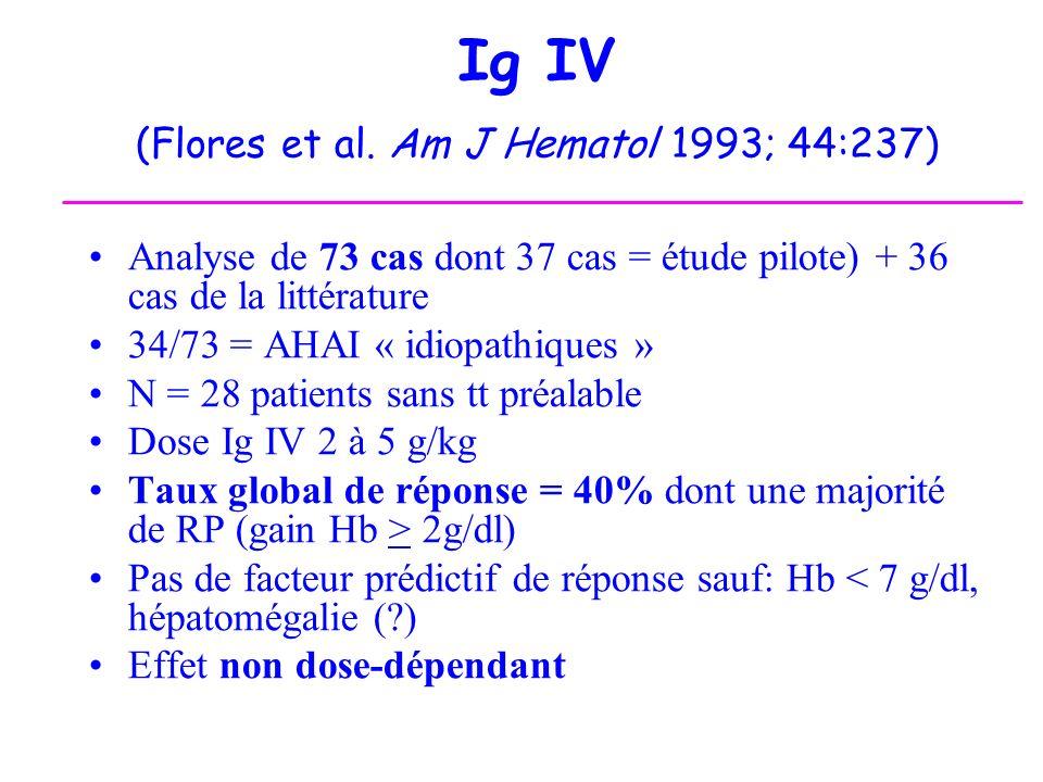 Ig IV (Flores et al. Am J Hematol 1993; 44:237)